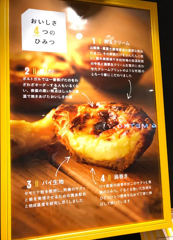 eggcellent(エッグセレント)タルト Echika 表参道 おいしさのひみつ看板